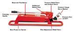 Yale Hydraulic Hand Pumps
