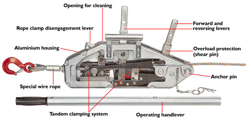 Yale Yaletrac® Cable Pullers - Image